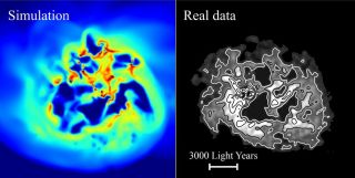 In a simulation, dark matter flowed away from the center of a galaxy as new stars formed. Real data about that galaxy, on the right, closely matches the simulation.