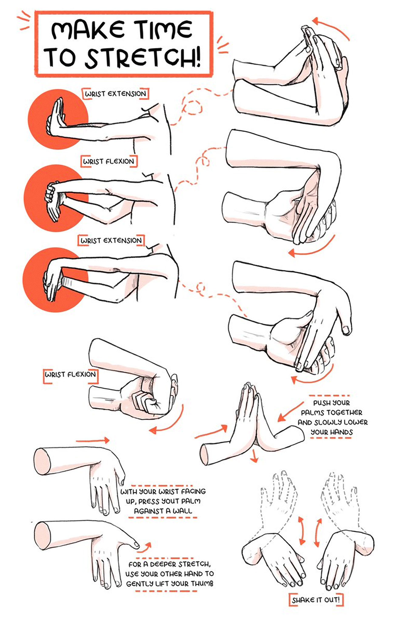 hand exercises infographic