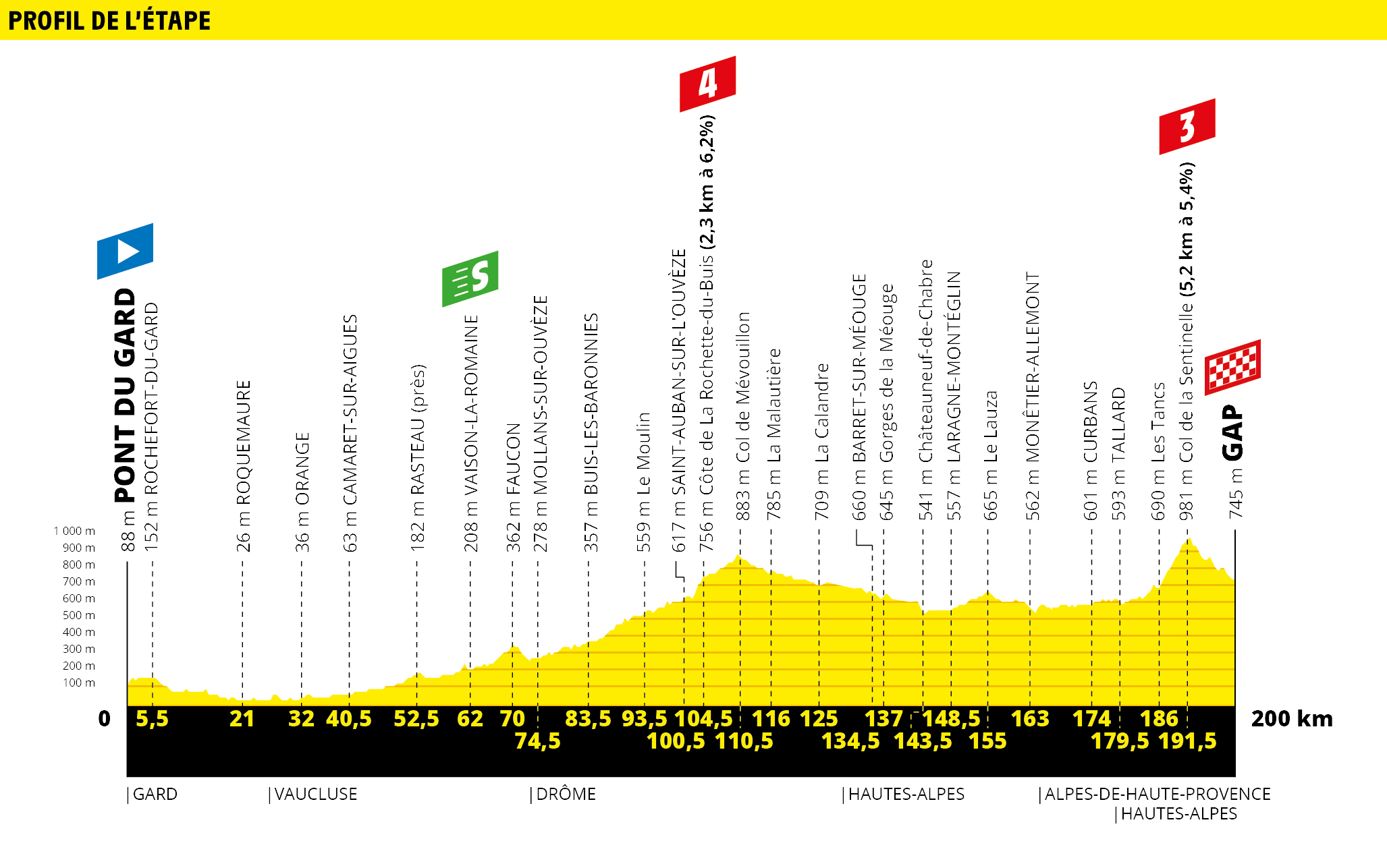 c7835c4ff73b Tour de France 2019: route analysis - Cycling Weekly