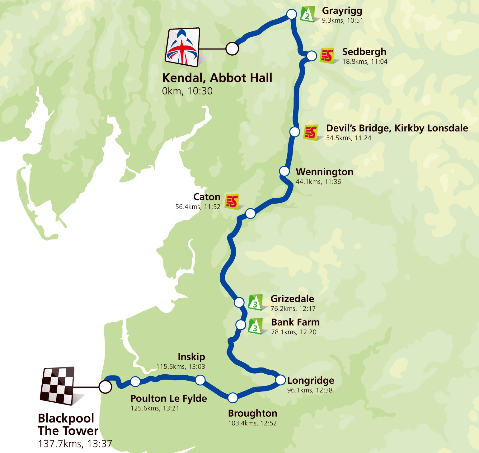 Stage 2 map, Tour of Britain 2011