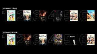 Netflix's Top 10 lists