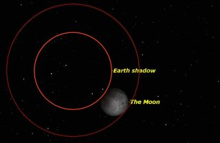 Total Lunar Eclipse Will Bring a Moon Triple Treat Sunday