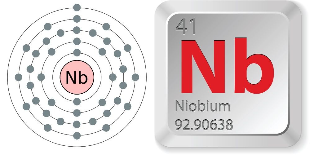 Facts About Niobium | Live Science