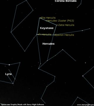 Hercules: Wimpy Star Pattern for Strong Man