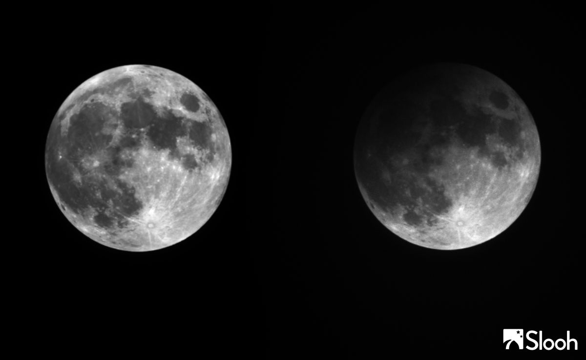 The Wolf Moon Lunar Eclipse of 2020 Occurs Today: How to Watch Online - Space.com