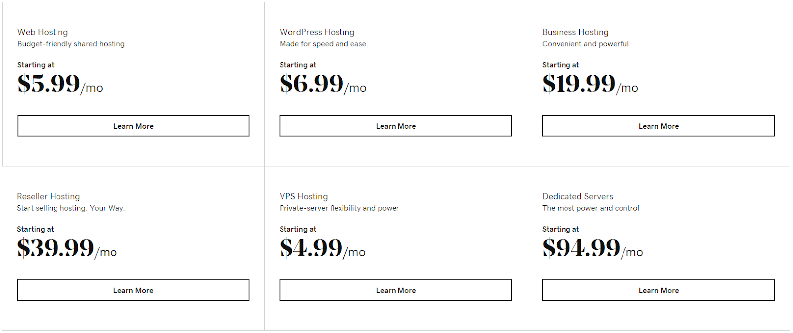 GoDaddy's web hosting pricing plans