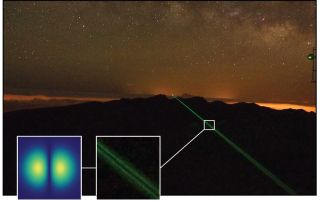 "Physicists fired a green laser beam between two observatories on La Palma and Tenerife Islands. The receiver was able to detect how the light had been ""twisted."" Here, a twisted bit of light as it travels between the islands."