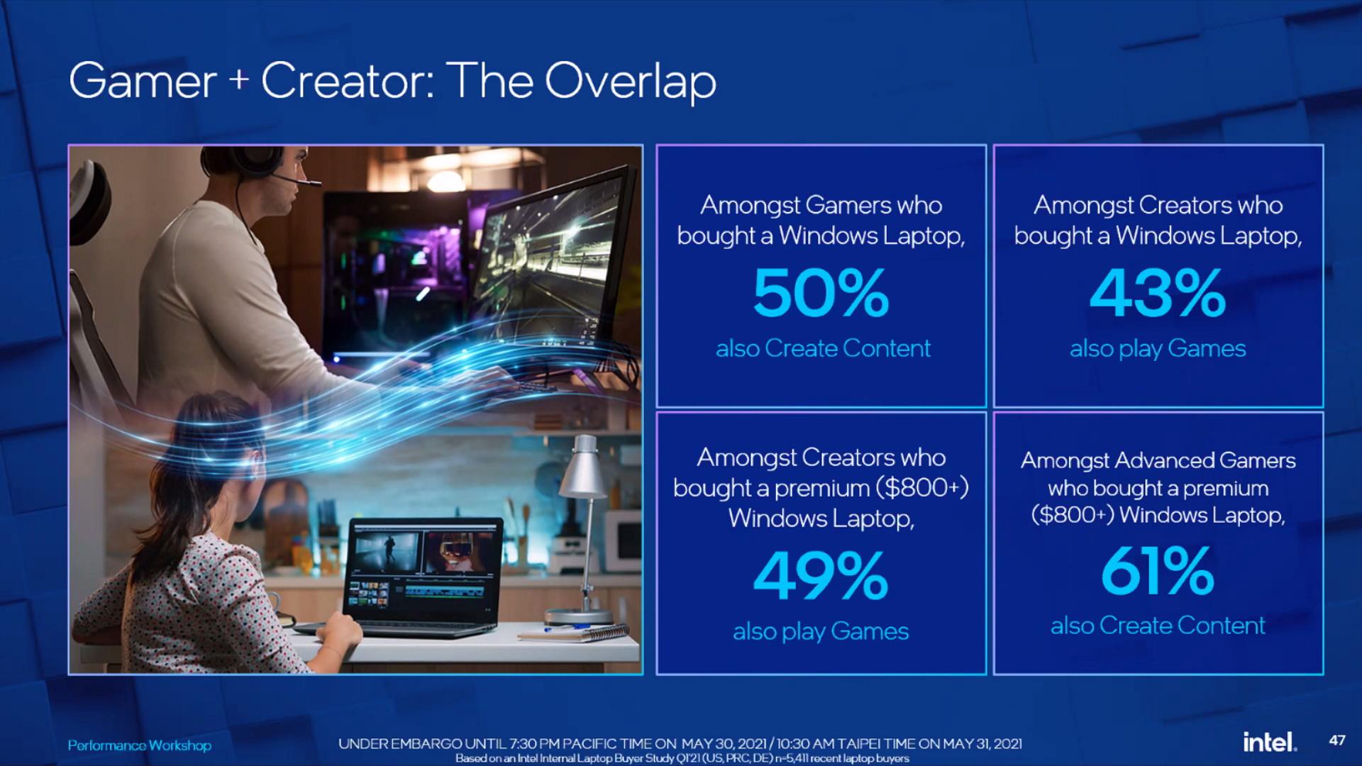 Intel throwing shade at Apple