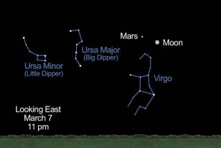 Moon and Mars Sky Map March 7, 2012