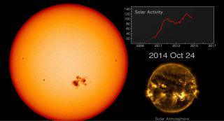 Seven years of footage of the sun