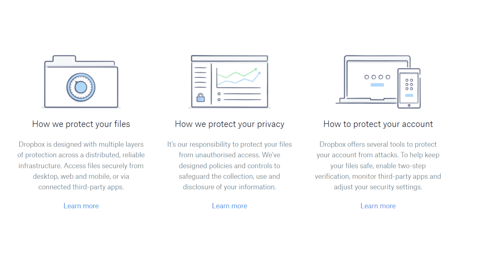 Dropbox's security features