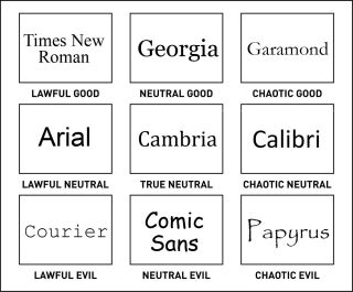 Funny font chart separates the good from the evil | Creative Bloq