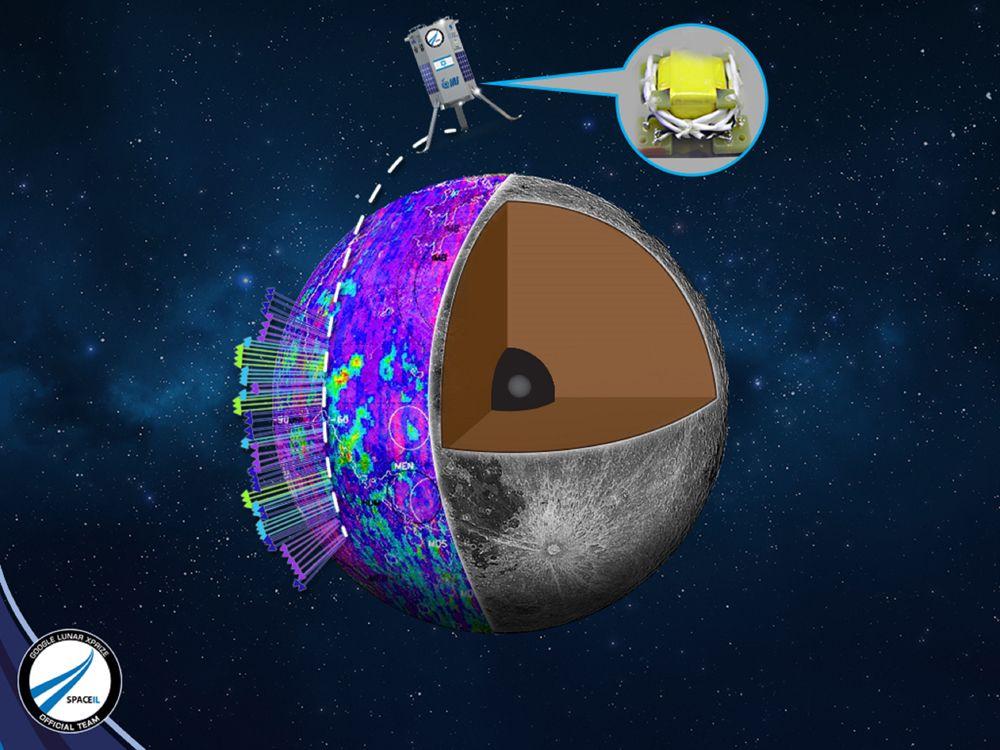 Israeli Xprize Mission Science Twist Map Lunar Magnetism