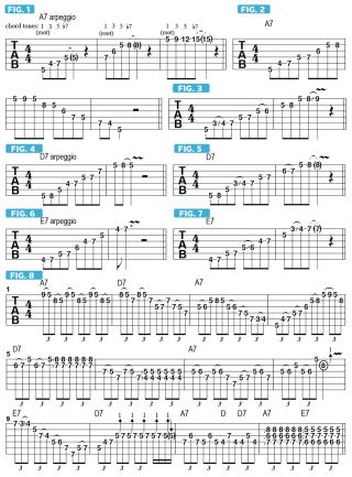 How to Use Dominant Seven Arpeggios in Blues-Based Soloing