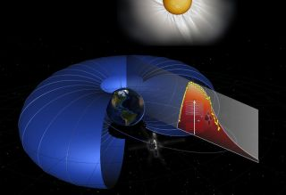 Energetic Particles in Van Allen Radiation Belts
