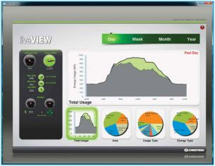 Next big thing: Crestron's RoomView Green Light