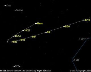 Viewer's Guide: Mars to be Spectacular in Fall, 2005