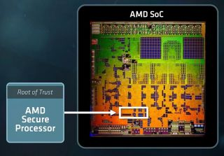 Render for AMD's Secure Processor implementation on the Zen microarchitecture