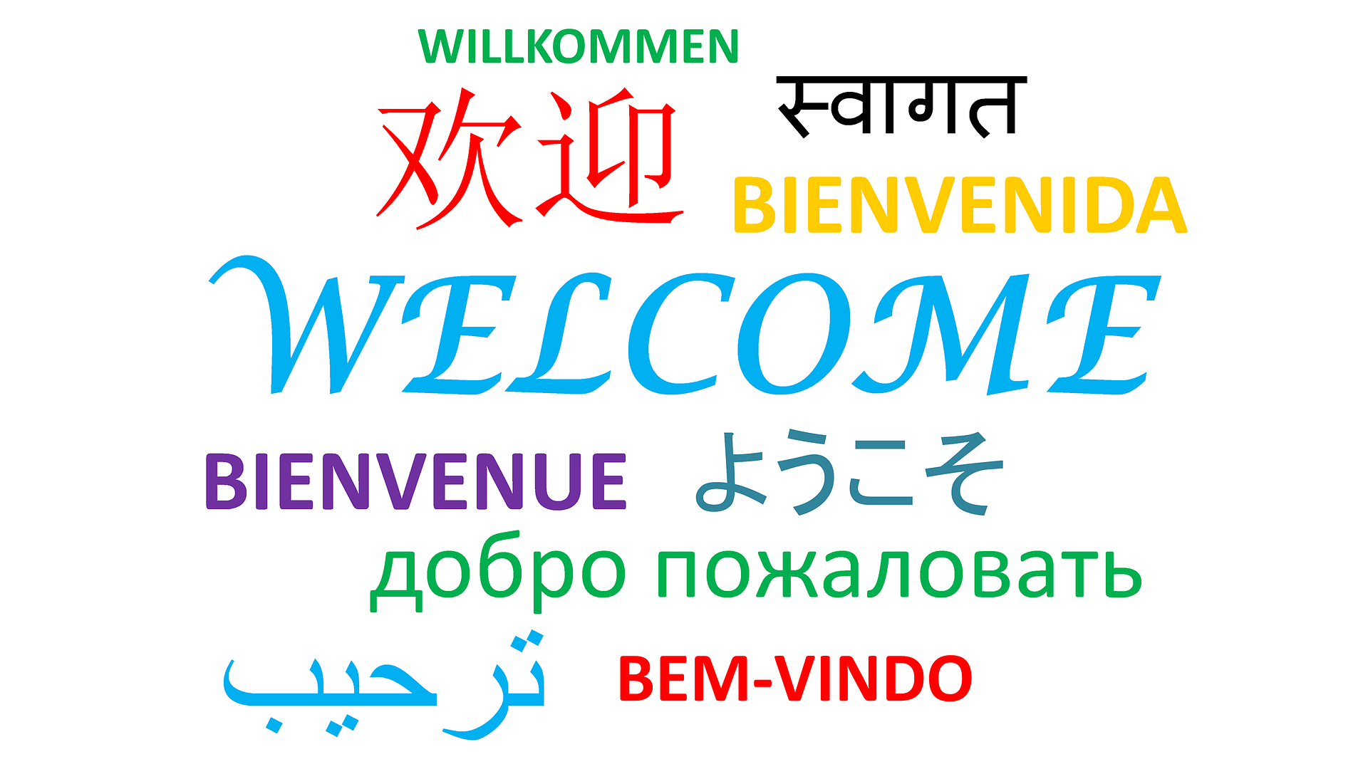Welcome in several different languages