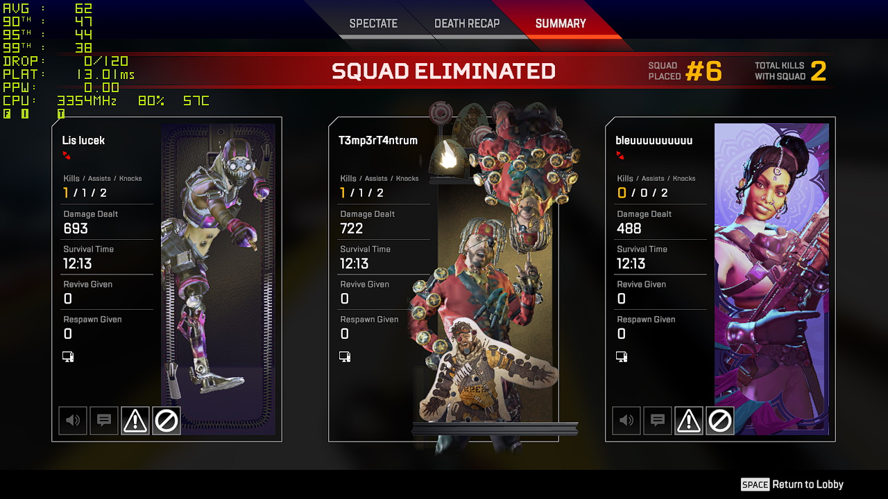 Apex Legends is perfectly playable at 720p
