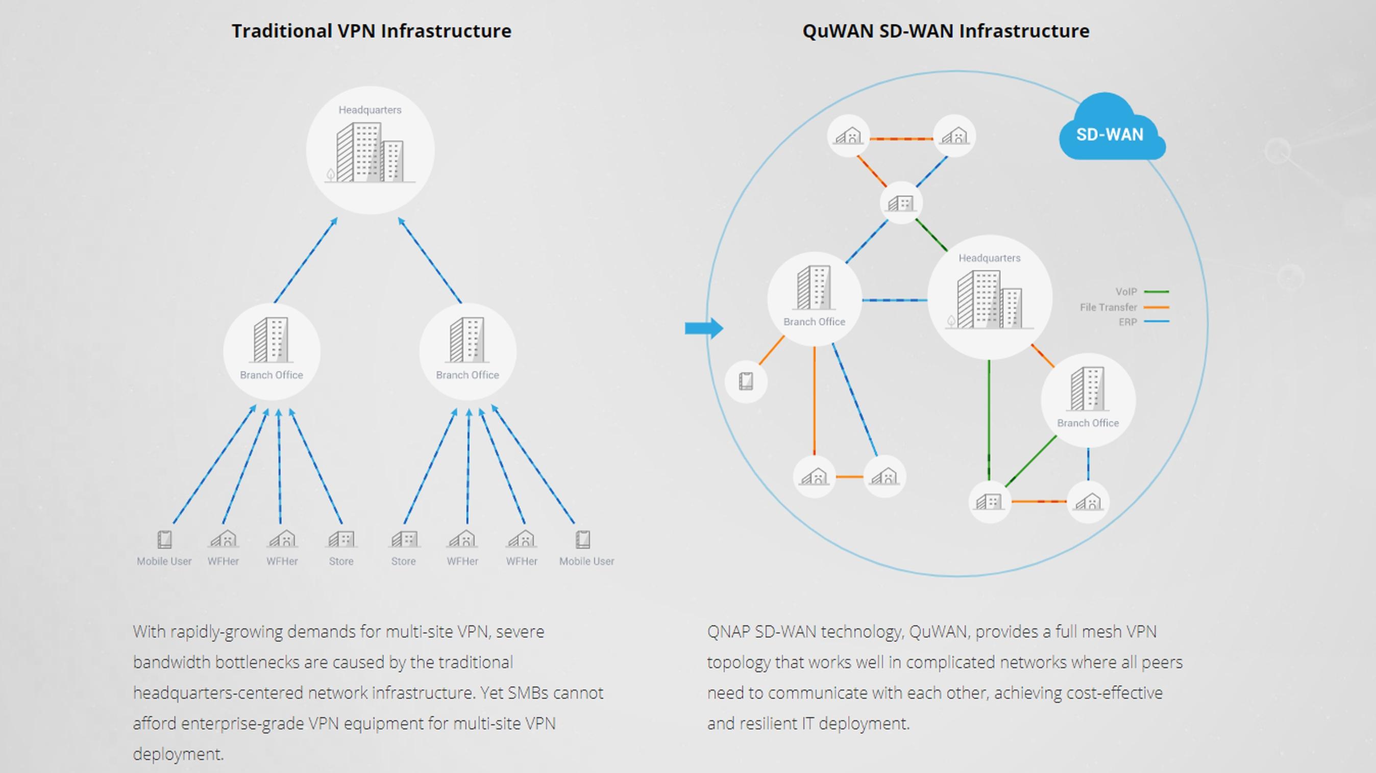 QNAP QMicro-201W setup