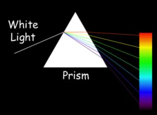 What Is Visible Light Live Science