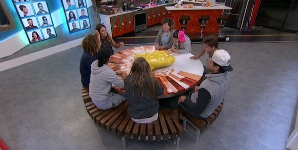 Big Brother 20 table