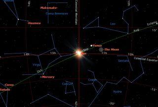 Equinox of September 2014