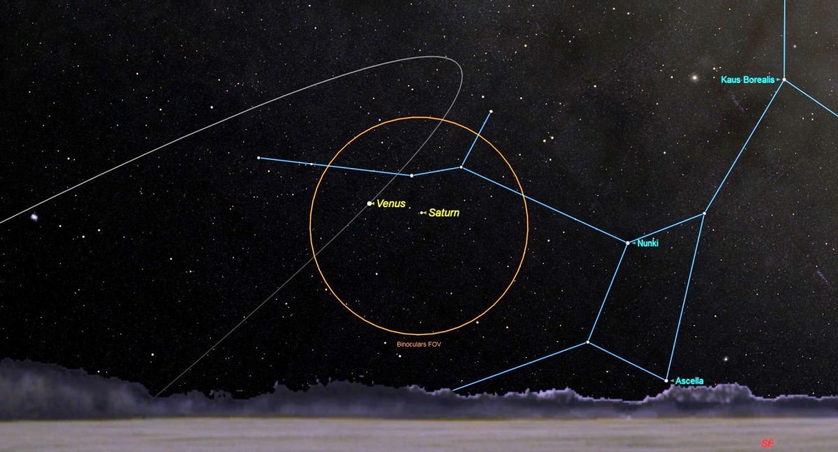 See Venus and Saturn to Pass Each Other at Dawn on Monday