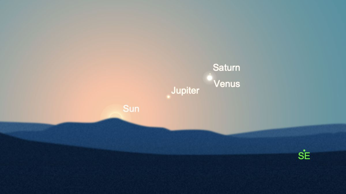 February marks a month of 'combustible' planets and tricky skywatching