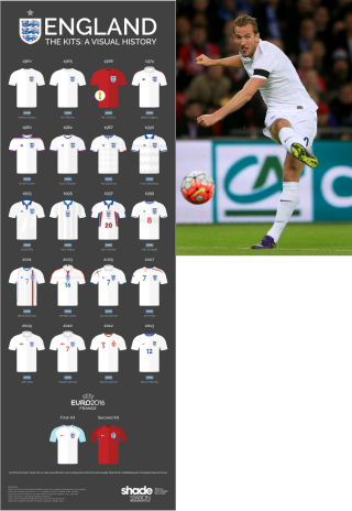 Infographic England Kits Through The Years Fourfourtwo