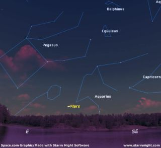 See Mars in the Morning