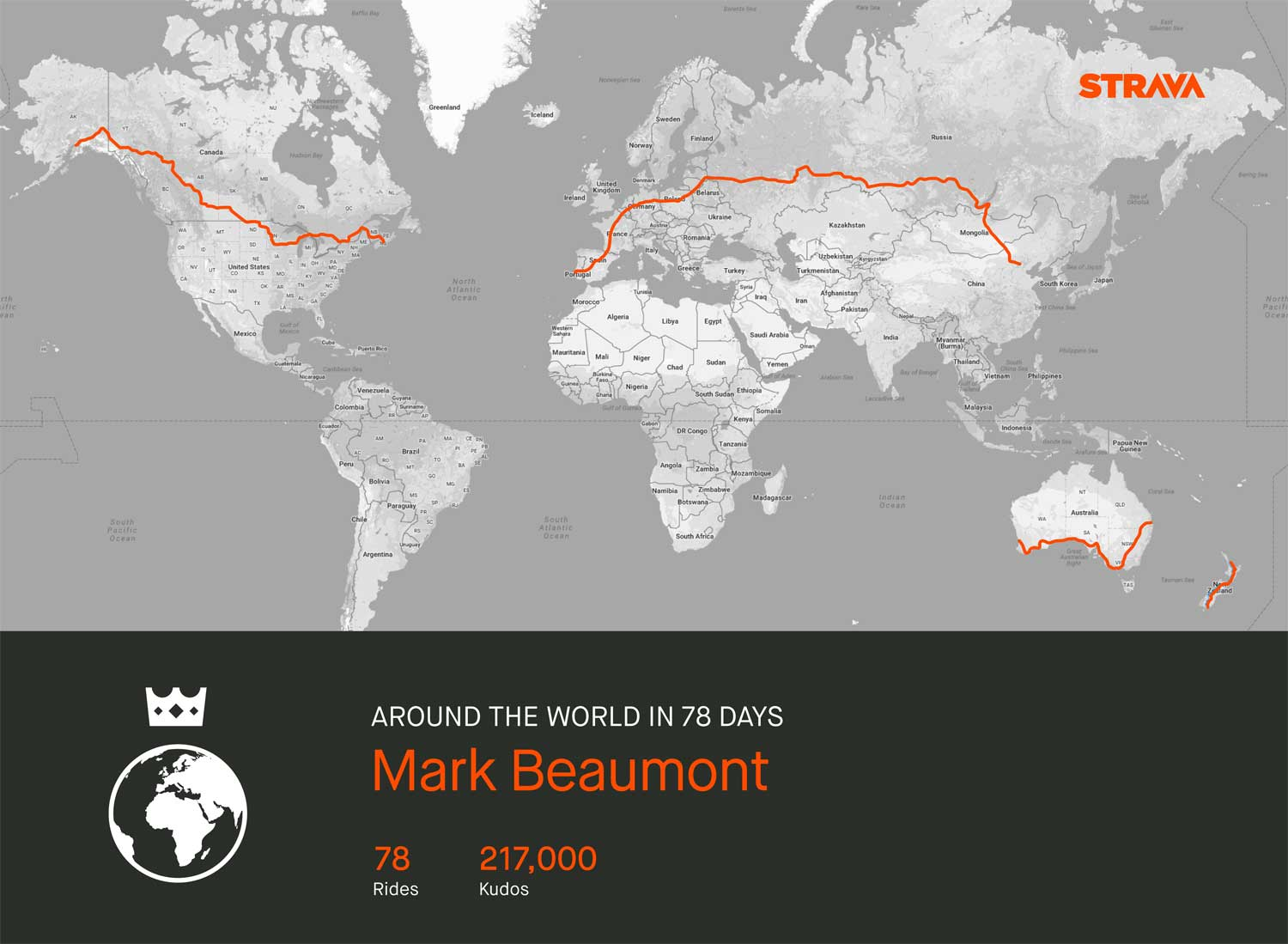 British cyclist pedals around the world in 78 days, smashes record