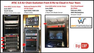 DigiCAP ATSC 3.0 Air Chain