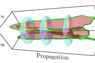 A figure from the study shows light waves interacting with one another around singularities.