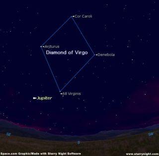 Four-Star Sight: The Celestial Diamond
