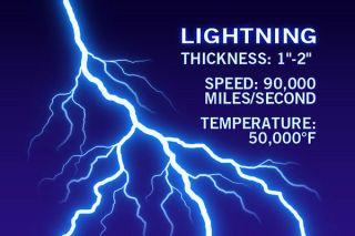 lightning, tips