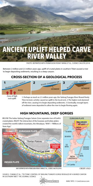 Maps and diagrams explain geological processes.
