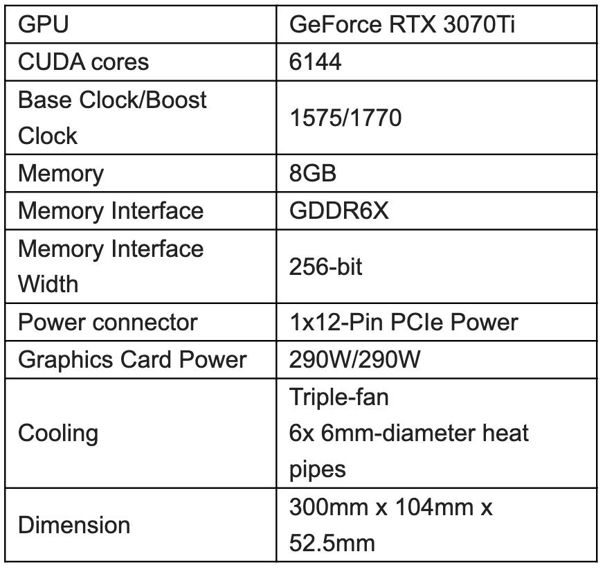 Colorful GeForce RTX 3070 Ti NB 8G-V