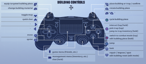 Fortnite Building Tips On Pc How To Build Like A Pro In Fortnite Battle Royale Tom S Guide