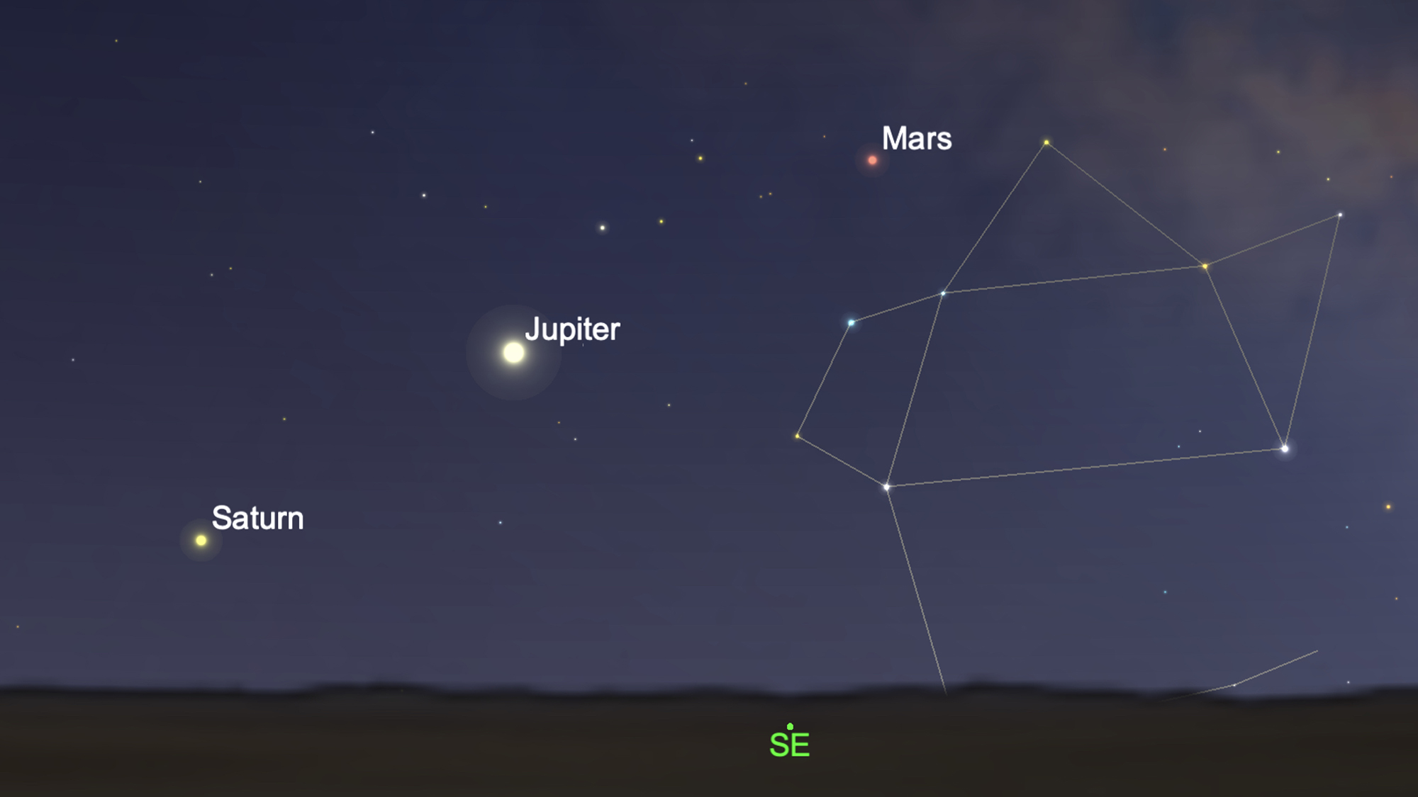 How to see Jupiter without using a telescope at night - Quora