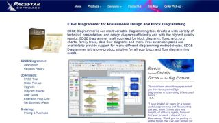Edge Diagrammer - A powerful charting tool that even works on Windows XP
