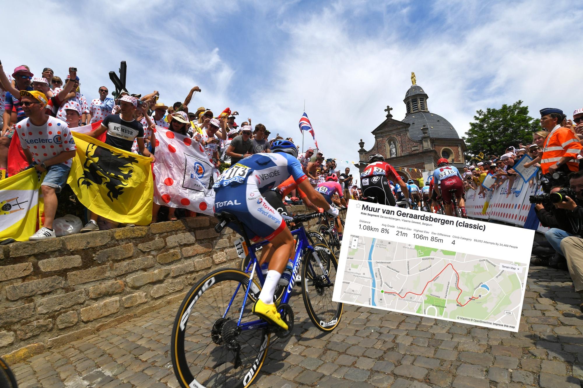Tour De France Ziel
