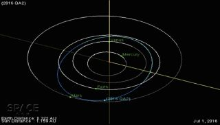 Asteroid 2016 QA2: Orbit Diagram