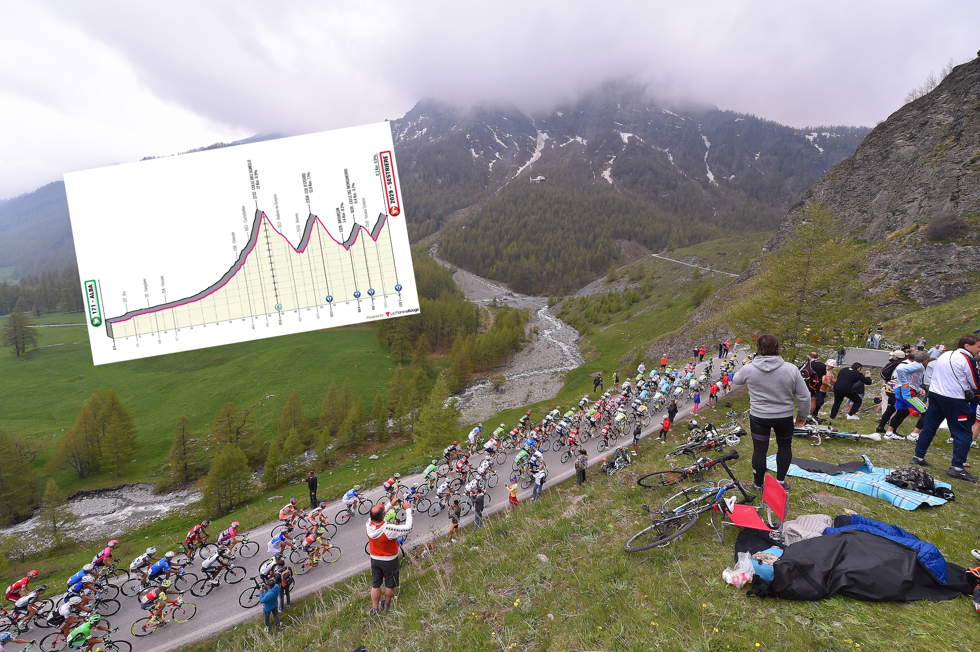 Is this the profile for the rumoured monstrous queen stage of the Giro d'Italia 2020?