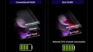 La nuova tecnologia OLED di Sasmung