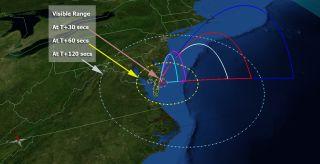 atrex rockets flight profile