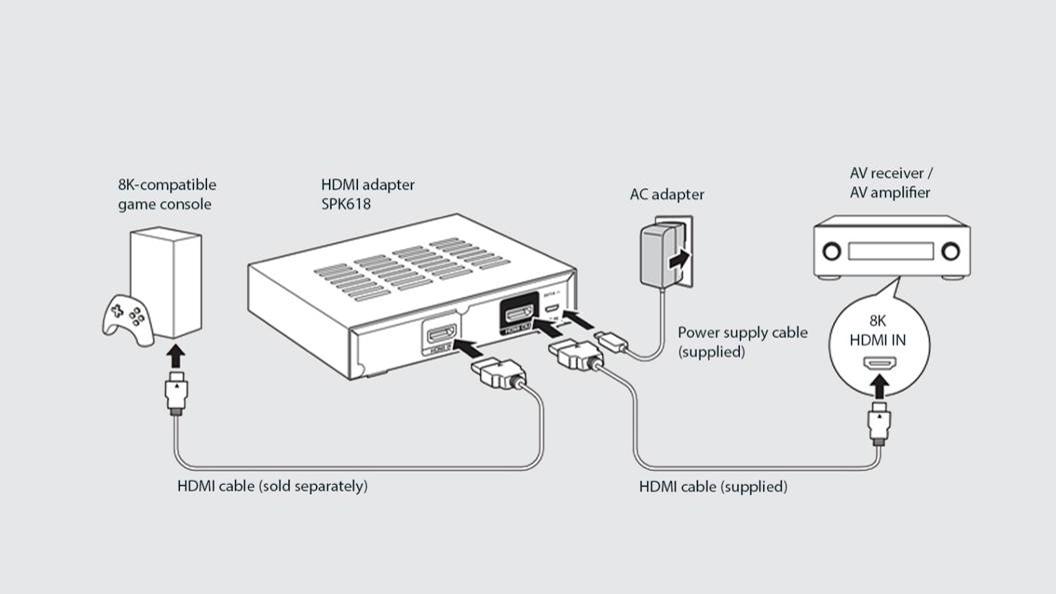 Xbox Series X konačno dobija ispravku za grešku u povezivanju HDMI 2.1 - evo kako