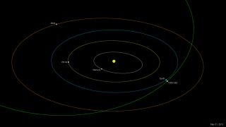 Big Asteroid 1998 QE2's Earth Flyby
