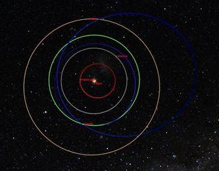 Russia Meteor Blast Orbits